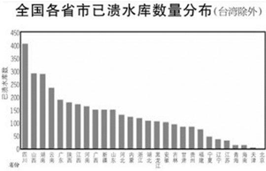 王维洛:2019年八一建军节一件小事故发生了