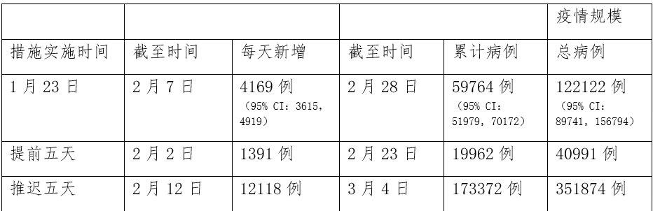 王维洛:钟南山英国获奖与英国跨党派智库向中共索取赔偿3510亿镑